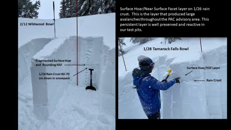 Snowpack Comparison